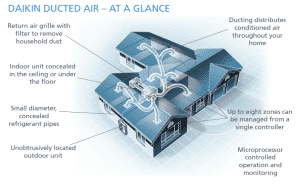 clements air conditioning